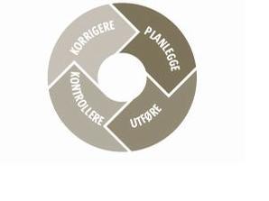 Bilde av Demings sirkel